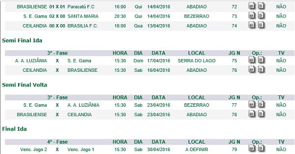 Tabela da FFDF marca Ceilândia e Brasiliense para sábado